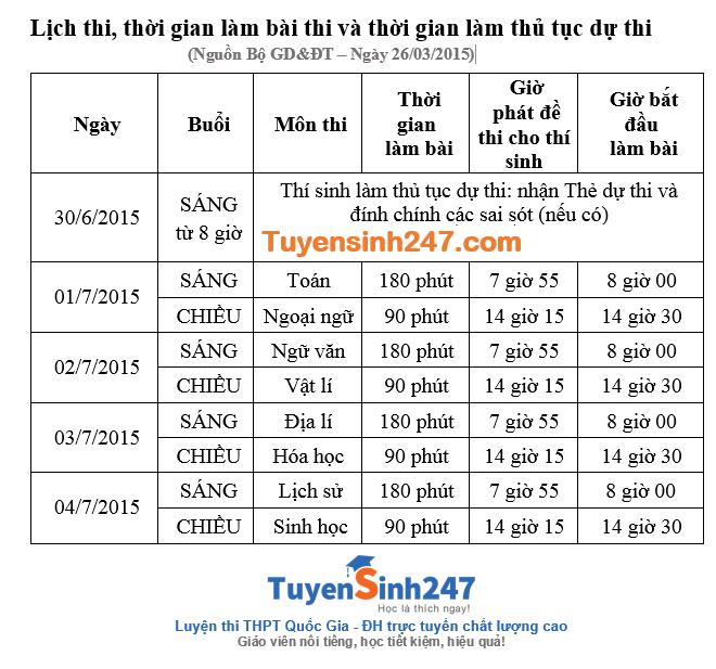 Lich thi THPT quoc gia 2015 chinh thuc cua Bo GD (chi tiet)