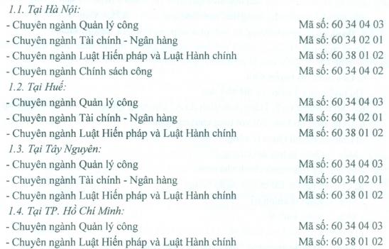 Hoc vien hanh chinh Quoc gia tuyen sinh thac si nam 2016 dot 1