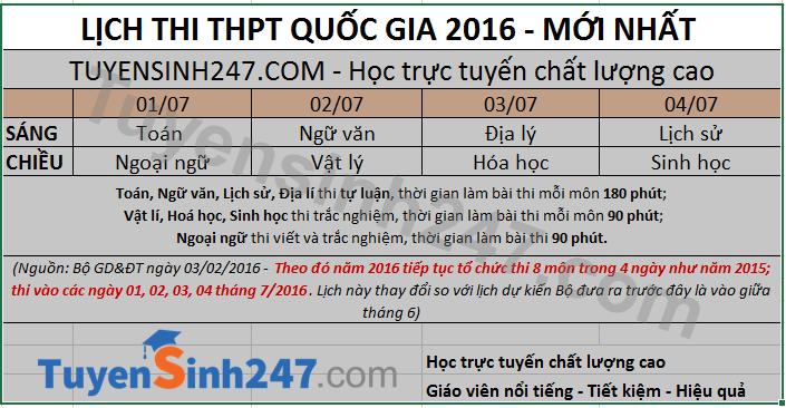 Quy che Tuyen sinh 2016 nhung thong tin quan trong- BGD