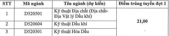 Diem trung tuyen dot 1 Dai hoc Dau khi Viet Nam 2016