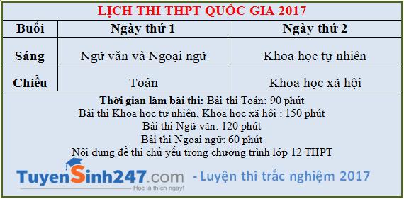 Lich thi THPT Quoc gia nam 2017 - Ban chot Moi nhat