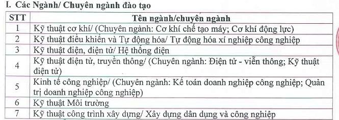 DH Ki thuat cong nghiep Thai Nguyen tuyen sinh DHVH, van bang 2 va DH Lien thong 2016