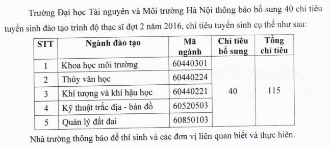Thong bao dao tao trinh do thac si dot 2 cua DH Tai Nguyen va Moi truong 2016