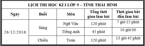 Lich thi HK1 lop 9 toan tinh Thai Binh nam hoc 2016 - 2017