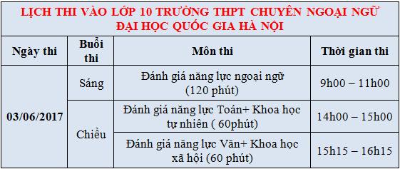 Phuong an tuyen sinh vao lop 10 truong Chuyen Ngoai ngu Ha Noi 2017