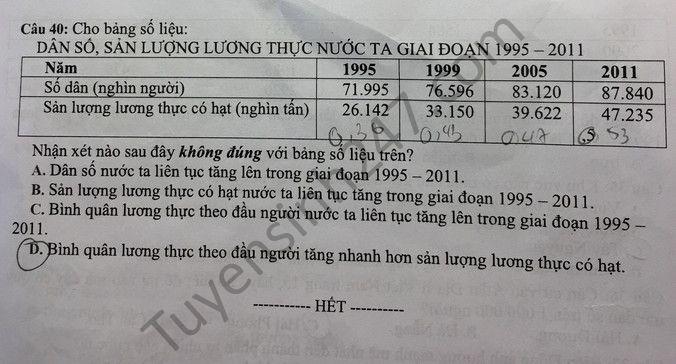 De thi thu THPT Quoc Gia mon Dia - THPT chuyen Vinh Phuc nam 2017 lan 3