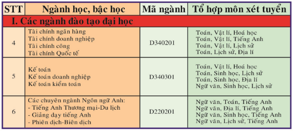 Dai hoc CNTT Gia Dinh cong bo tuyen sinh nam 2017