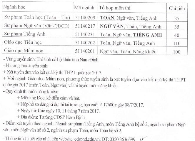 Phuong an tuyen sinh Cao dang Su pham Nam Dinh nam 2017