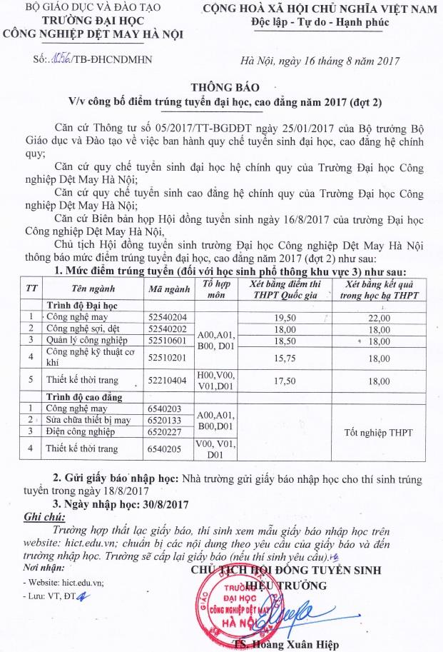 DH Cong nghiep det may Ha Noi cong bo diem chuan NVBS dot 1 nam 2017