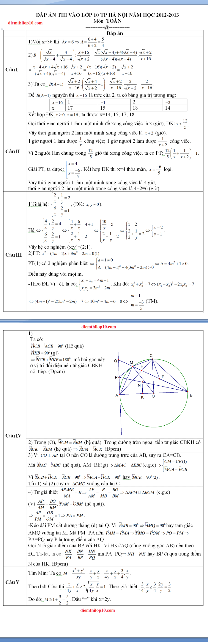 Điểm thi lớp 10 năm 2012 7258a243ecc0a501d22259bcfed84134 46426634.toan10hanoi.700x0 Đáp án đề thi môn toán lớp 10 HÀ NỘI năm 2012