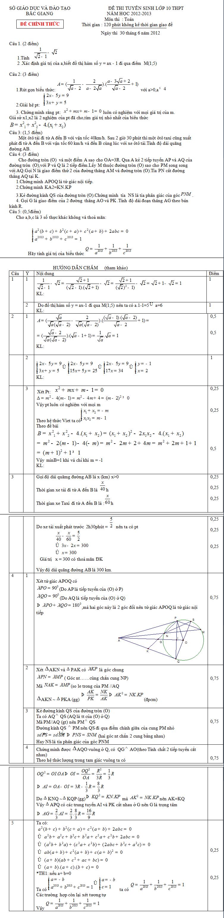 Điểm thi lớp 10 năm 2012 8d8469a92ffefe10a14cce7031f95808 46837164.bacgiang Đáp án đề thi môn toán vào lớp 10 tỉnh Bắc Giang năm 2012