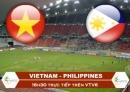 Kết quả trận bóng đá nữ Việt Nam - Philippines