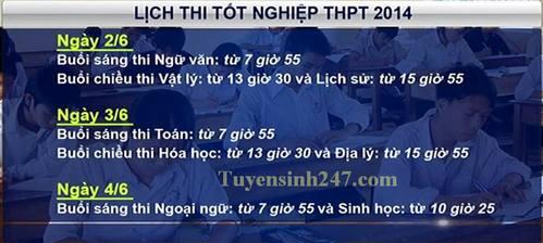 Lich thi dai hoc, cao dảng nam 2014