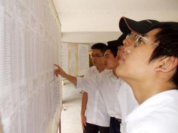 Đã có điểm thi đại học Lạc Hồng năm 2014