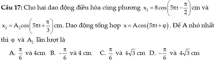 De thi thu THPT Quoc gia mon Ly nam 2015 - DHSP HN (Lan 1)