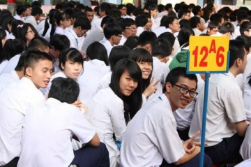 Thang điểm kỳ thi THPT Quốc gia 2015