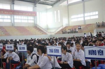 Đối tượng và điều kiện dự thi THPT Quốc gia 2015