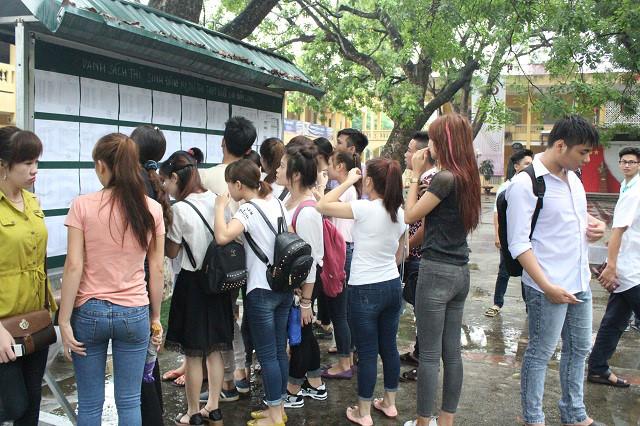Đã có điểm thi THPTQG cụm Đại học Sư phạm Hà Nội 2016