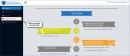 Hướng dẫn đăng ký xét tuyển Đại học trực tuyến 2016 - Chi tiết