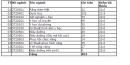 ĐH Y dược TP.HCM hạ điểm, xét tuyển bổ sung 12 ngành