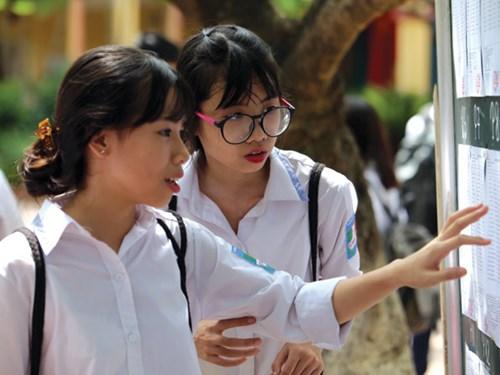 Điểm chuẩn Đại học Giáo dục - ĐH Quốc gia Hà Nội đợt 2 năm 2016