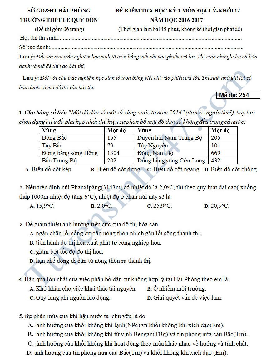 Đề thi học kì 1 môn Địa 12 - THPT Lê Qúy Đôn năm 2016-2017 có đáp án