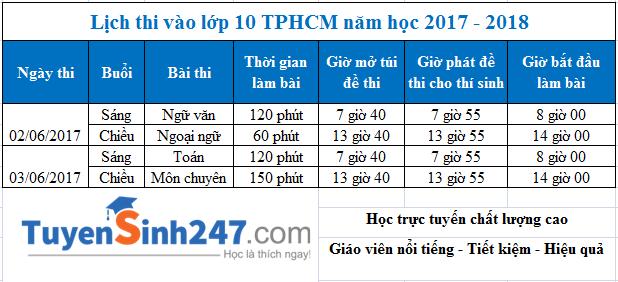 Lịch thi vào lớp 10 TPHCM 2017 - Chi tiết