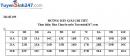 Đề thi thử THPT Quốc gia 2017 môn Hóa - Chuyên ĐH Vinh lần 3