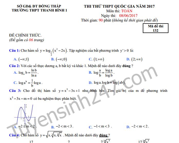 Đề thi thử THPTQG môn Toán năm 2017 - THPT Thanh Bình 1