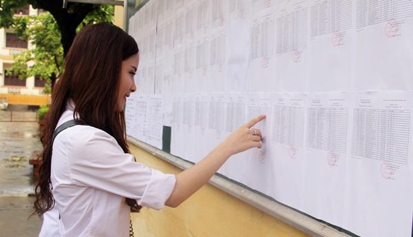 Học viện Thanh thiếu niên Việt Nam thông báo xét NVBS đợt 1 năm 2017