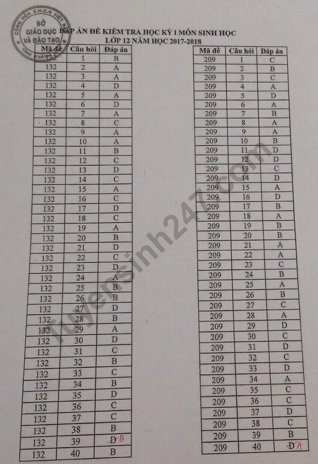 Đáp án đề thi kì 1 lớp 12 môn Sinh - Sở GD Khánh Hòa 2017