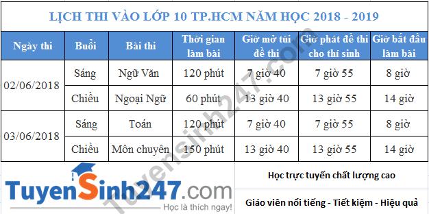 Lịch thi vào lớp 10 TPHCM năm 2018 - Chi tiết