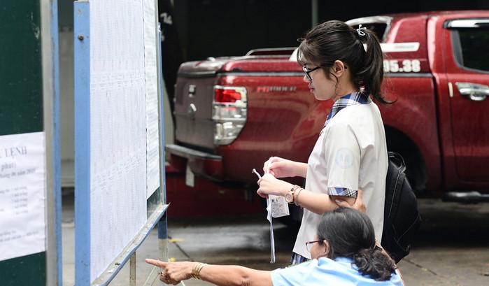 Hà Nội công bố điểm thi vào lớp 10 năm 2018 - Tra cứu ngay