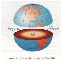 De kiem tra hoc ki 1 lop 6 mon Dia ly nam 2013 (Phan 1)
