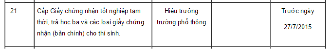 27/07 hoc sinh bat dau nhan giay chung nhan tam thoi