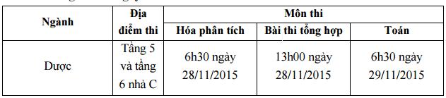 Lich thi lien thong dot 2 nam 2015 Dai hoc Thanh Do