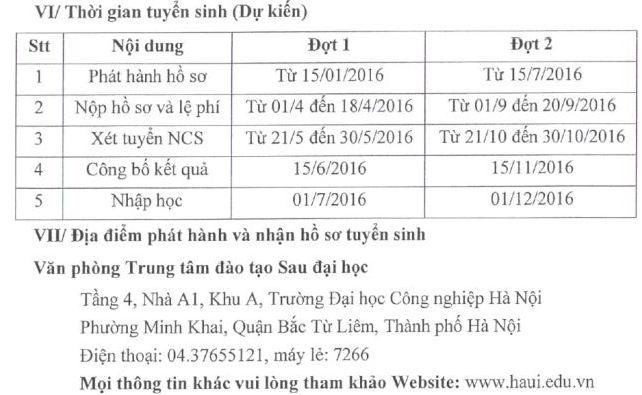 Dai hoc Cong nghiep Ha Noi tuyen sinh dao tao tien si nam 2016