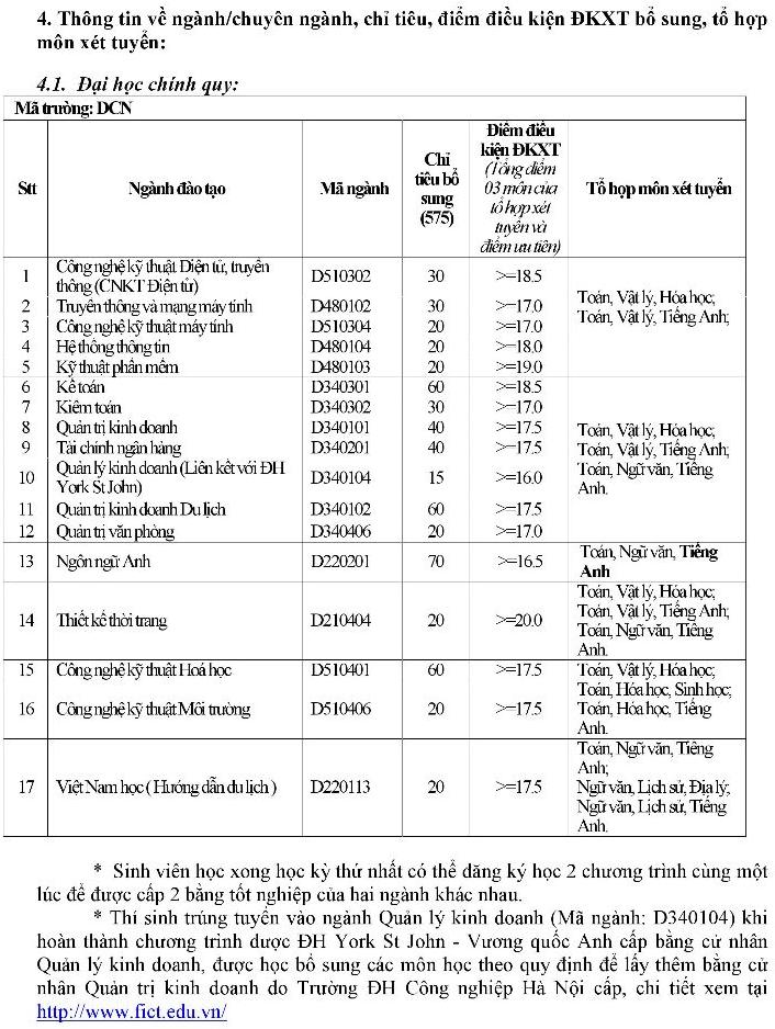 Dại học Cong nghiẹp Hà Nọi xét tuyẻn NVBS nam 2016 dọt 1