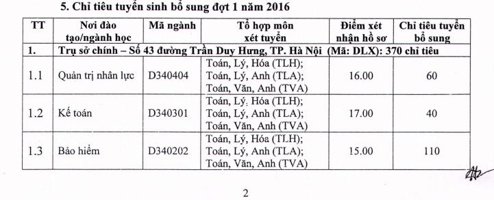 DH Lao dong xa hoi thong bao xet NVBS dot 1 nam 2016