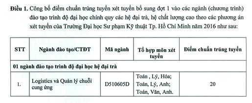 Dai hoc Su Pham Ky thuat TPHCM bó diẻm chuản NV2 nam 2016