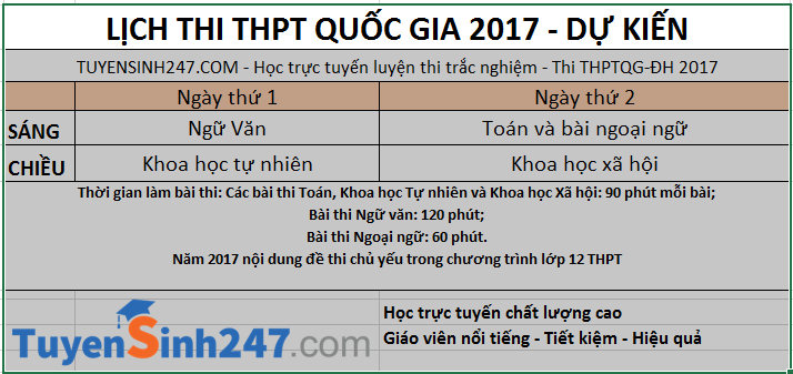 Lich thi THPT Quoc gia nam 2017 - Moi nhat