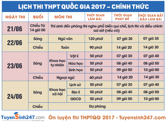 Lich thi THPT quoc gia 2017 - Chinh thuc Bo GD