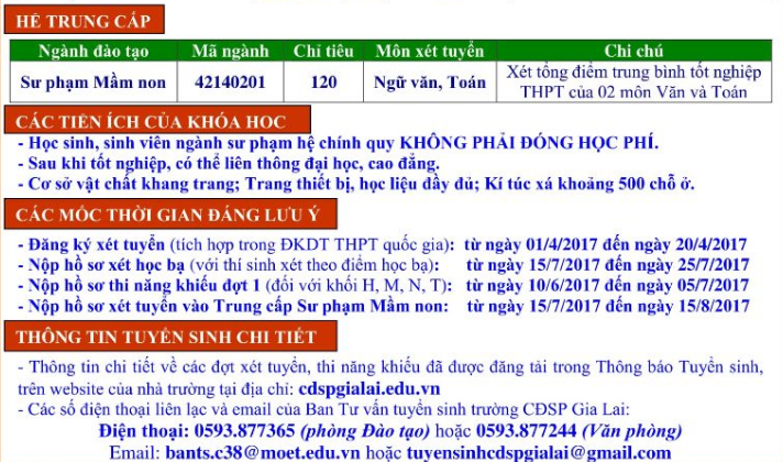 Phuong an tuyen sinh Cao dang Su pham Gia Lai nam 2017
