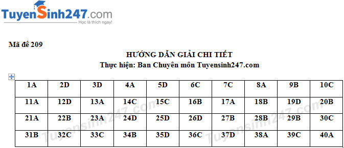 De thi thu THPT Quoc gia 2017 mon Hoa - Chuyen DH Vinh lan 3