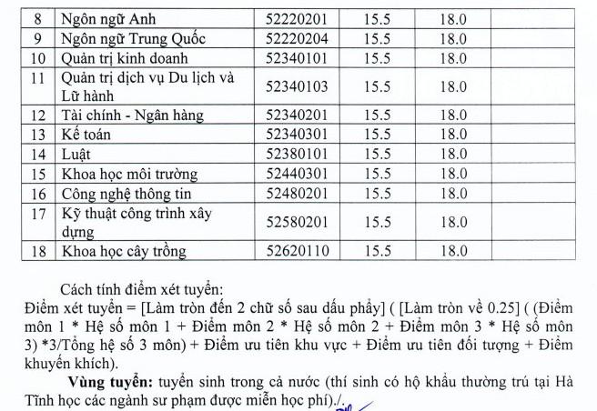 Thong bao xet NVBS cua truong Dai hoc Ha Tinh nam 2017