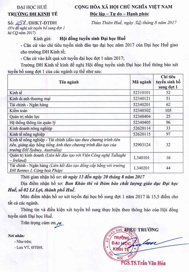 Truong DH Kinh te - DH Hue thong bao xet tuyen NVBS dot 1 nam 2017
