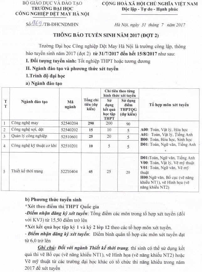 Dai hoc Cong nghiep det may Ha Noi xet tuyen dot 2 nam 2017
