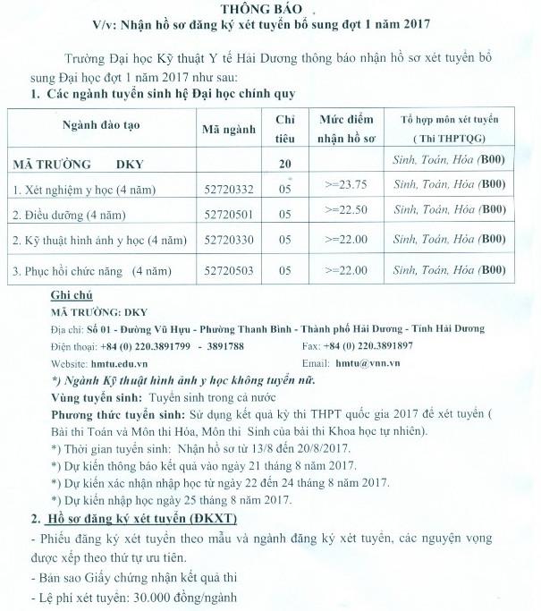 Thong bao xet NVBS dot 1 truong DH Ky Thuat Y Te Hai Duong 2017