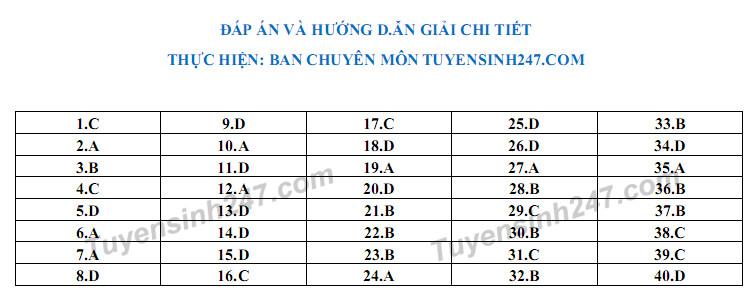 De thi thu THPTQG mon Ly 2018 THPT Chuyen Bac Ninh lan 2