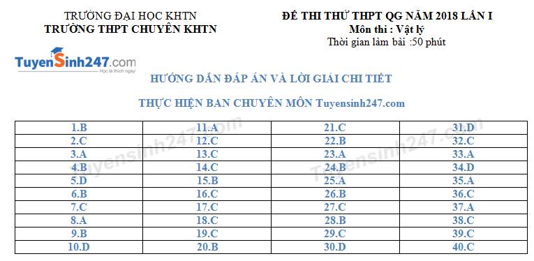 De thi thu THPTQG mon Ly 2018 Chuyen KHTN lan 1
